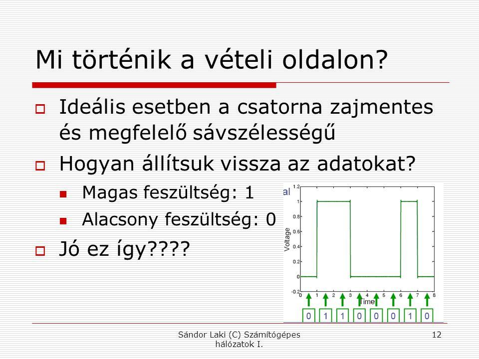 Sándor Laki (C) Számítógépes hálózatok I.12 Mi történik a vételi oldalon.