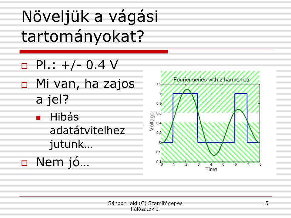 Sándor Laki (C) Számítógépes hálózatok I.15 Növeljük a vágási tartományokat.