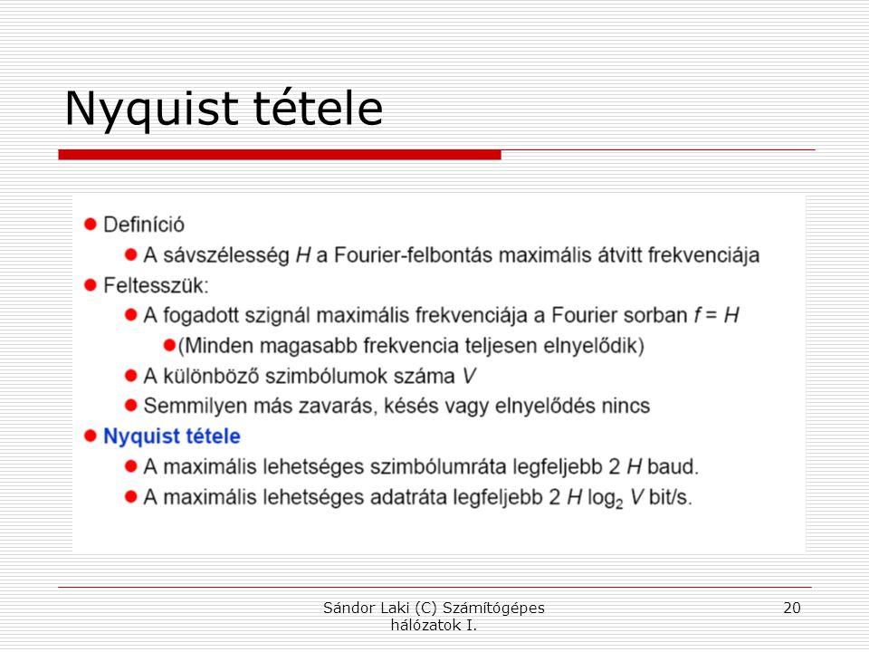 Sándor Laki (C) Számítógépes hálózatok I. 20 Nyquist tétele