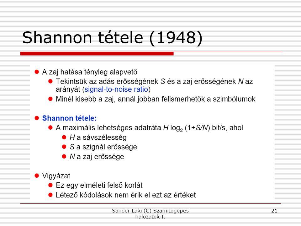 Sándor Laki (C) Számítógépes hálózatok I. 21 Shannon tétele (1948)