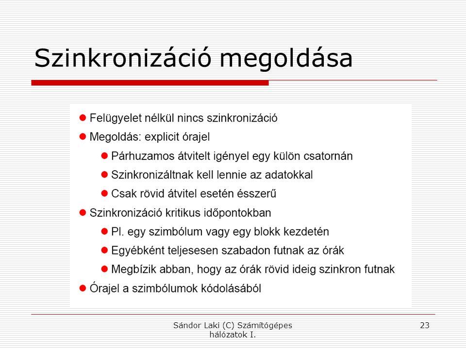 Sándor Laki (C) Számítógépes hálózatok I. 23 Szinkronizáció megoldása