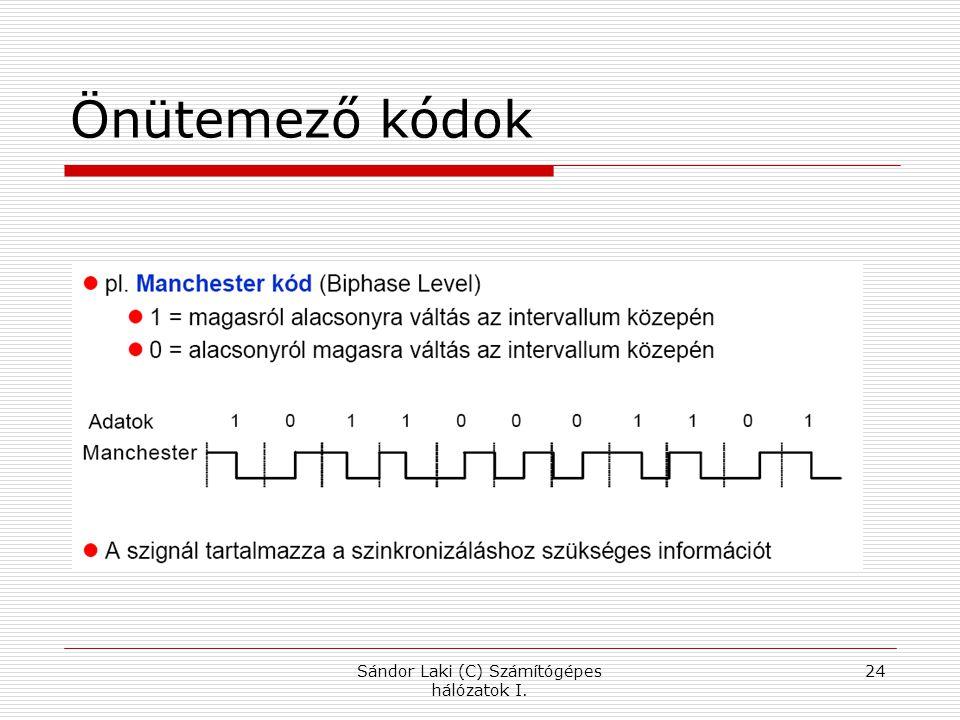 Sándor Laki (C) Számítógépes hálózatok I. 24 Önütemező kódok