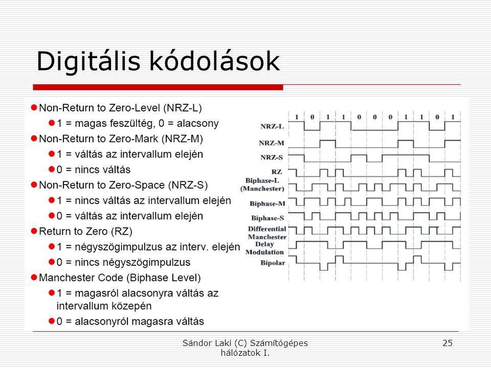 Sándor Laki (C) Számítógépes hálózatok I. 25 Digitális kódolások
