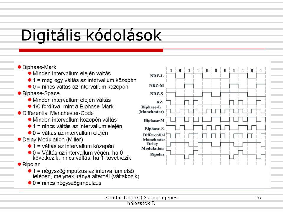Sándor Laki (C) Számítógépes hálózatok I. 26 Digitális kódolások