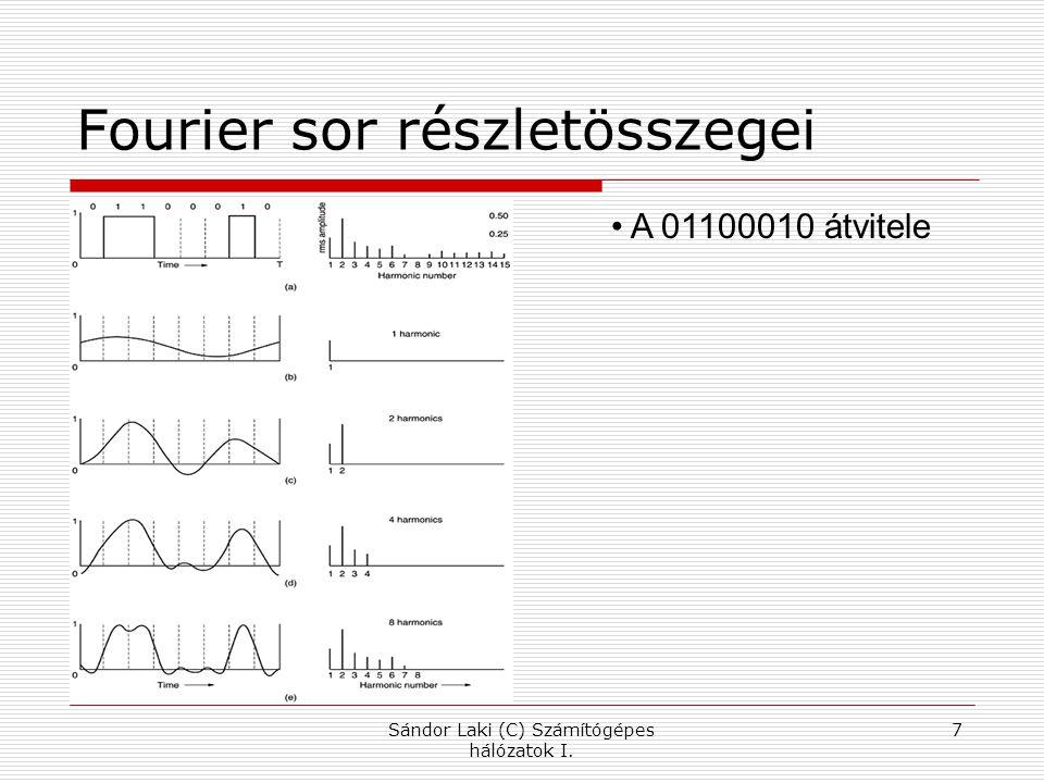 Sándor Laki (C) Számítógépes hálózatok I. 7 Fourier sor részletösszegei A 01100010 átvitele