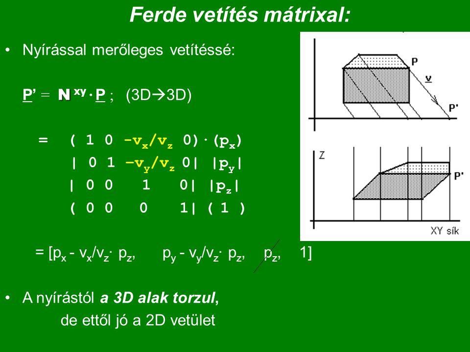 Ferde vetítés mátrixal: NNyírással merőleges vetítéssé: P' = N xy · P ; (3D  3D) = ( 1 0 -v x /v z 0)·(p x ) | 0 1 –v y /v z 0| |p y | | 0 0 1 0| |p z | ( 0 0 0 1| ( 1 ) = [p x - v x /v z · p z, p y - v y /v z · p z, p z, 1] A nyírástól a 3D alak torzul, de ettől jó a 2D vetület