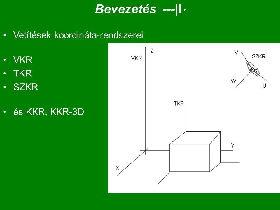 Bevezetés ---|l  Vetítések koordináta-rendszerei VKR TKR SZKR és KKR, KKR-3D