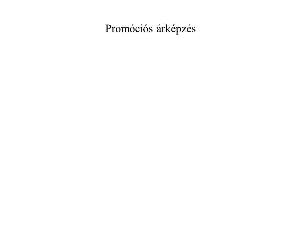 Promóciós árképzés