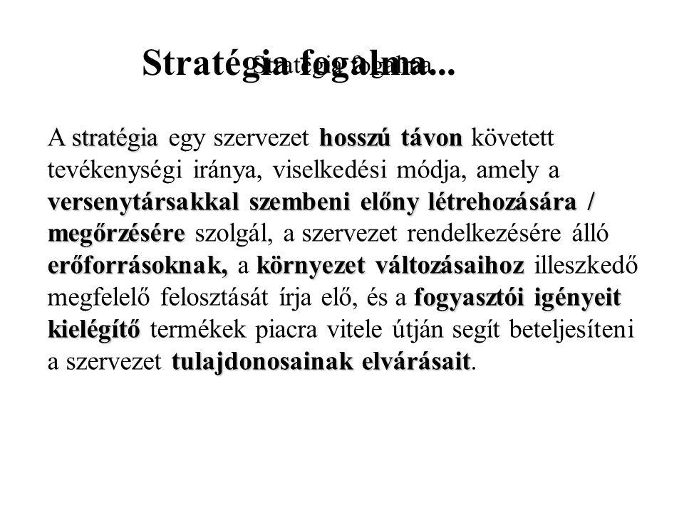 Stratégia fogalma... stratégiahosszú távon versenytársakkal szembeni előny létrehozására / megőrzésére erőforrásoknak,környezet változásaihoz fogyaszt