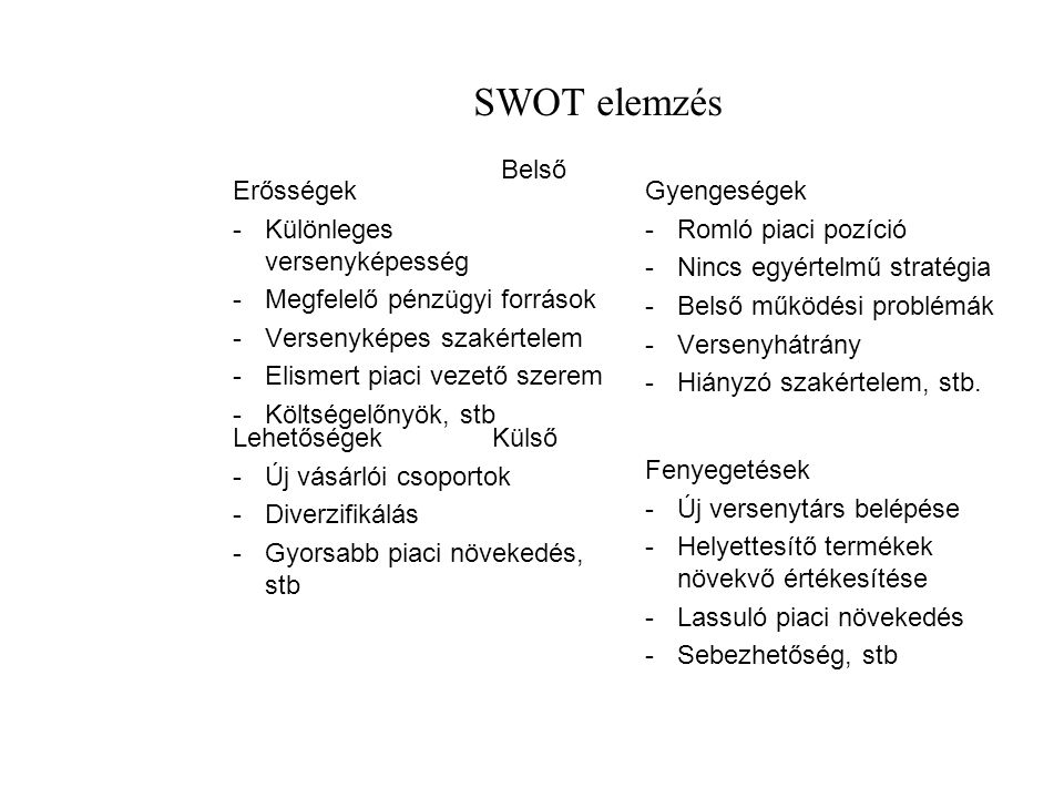 SWOT elemzés Erősségek -Különleges versenyképesség -Megfelelő pénzügyi források -Versenyképes szakértelem -Elismert piaci vezető szerem -Költségelőnyö