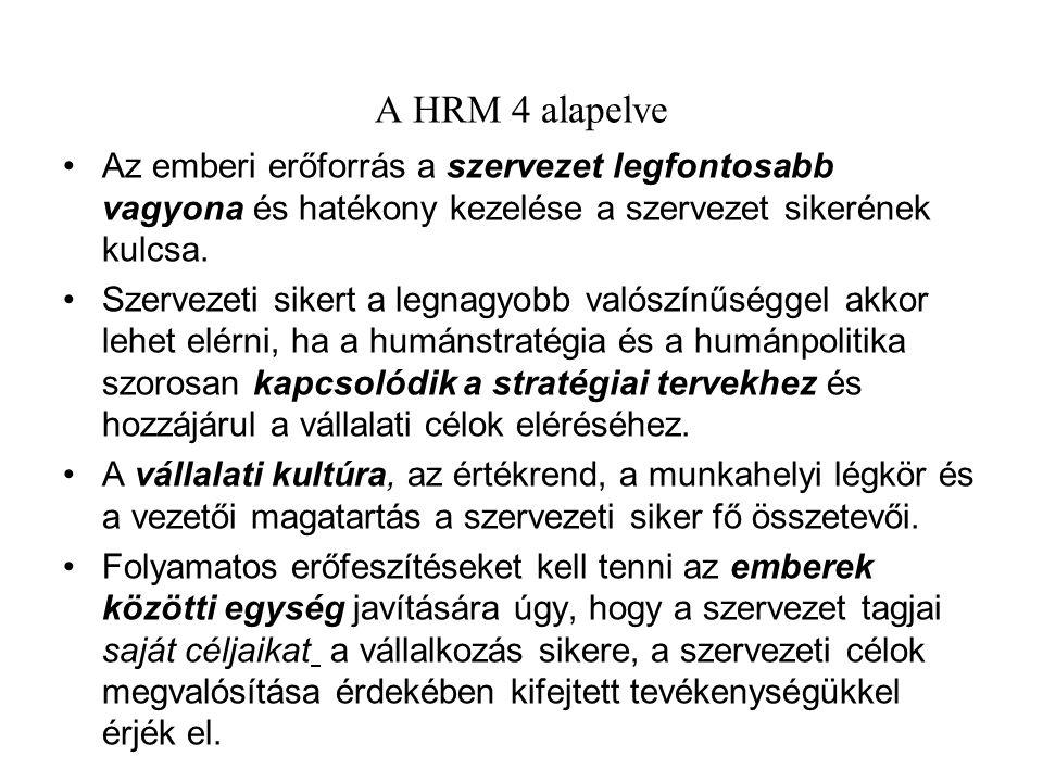 A HRM 4 alapelve Az emberi erőforrás a szervezet legfontosabb vagyona és hatékony kezelése a szervezet sikerének kulcsa. Szervezeti sikert a legnagyob