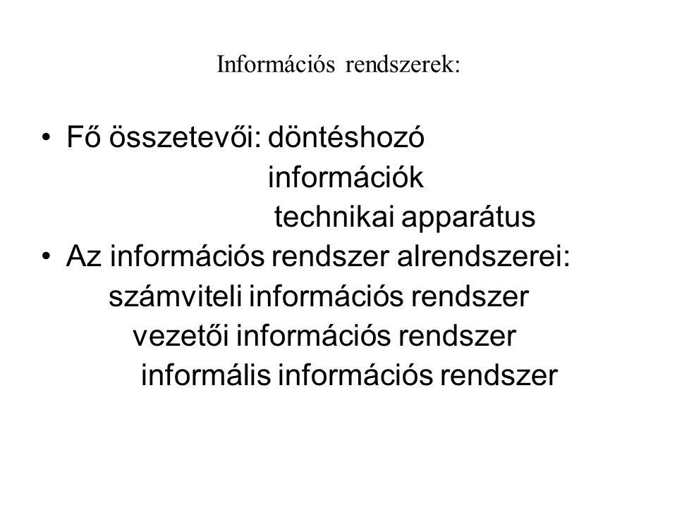 Információs rendszerek: Fő összetevői: döntéshozó információk technikai apparátus Az információs rendszer alrendszerei: számviteli információs rendsze