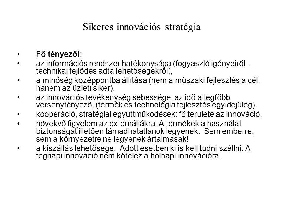 Sikeres innovációs stratégia Fő tényezői: az információs rendszer hatékonysága (fogyasztó igényeiről - technikai fejlődés adta lehetőségekről), a minő