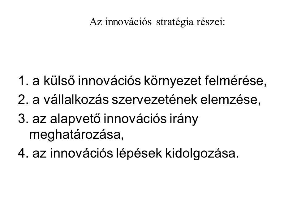 Az innovációs stratégia részei: 1. a külső innovációs környezet felmérése, 2. a vállalkozás szervezetének elemzése, 3. az alapvető innovációs irány me