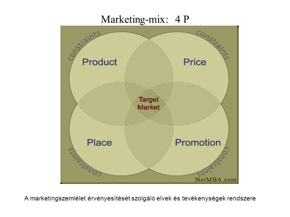 SWOT elemzés Erősségek -Különleges versenyképesség -Megfelelő pénzügyi források -Versenyképes szakértelem -Elismert piaci vezető szerem -Költségelőnyök, stb Gyengeségek -Romló piaci pozíció -Nincs egyértelmű stratégia -Belső működési problémák -Versenyhátrány -Hiányzó szakértelem, stb.