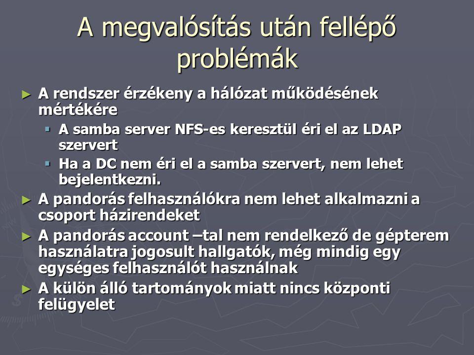 A megvalósítás után fellépő problémák ► A rendszer érzékeny a hálózat működésének mértékére  A samba server NFS-es keresztül éri el az LDAP szervert  Ha a DC nem éri el a samba szervert, nem lehet bejelentkezni.