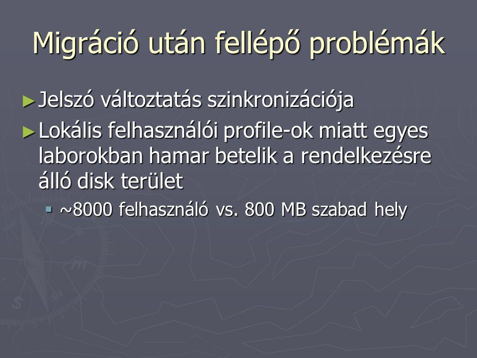 Migráció után fellépő problémák ► Jelszó változtatás szinkronizációja ► Lokális felhasználói profile-ok miatt egyes laborokban hamar betelik a rendelkezésre álló disk terület  ~8000 felhasználó vs.