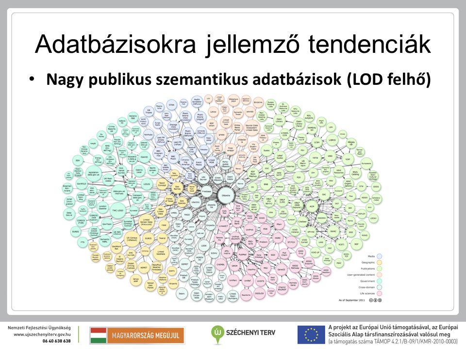 Adatbázisokra jellemző tendenciák Nagy publikus szemantikus adatbázisok (LOD felhő)