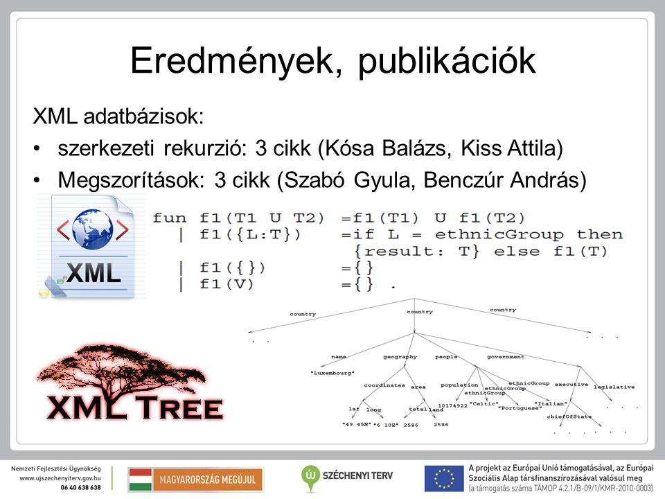 Eredmények, publikációk XML adatbázisok: szerkezeti rekurzió: 3 cikk (Kósa Balázs, Kiss Attila) Megszorítások: 3 cikk (Szabó Gyula, Benczúr András)