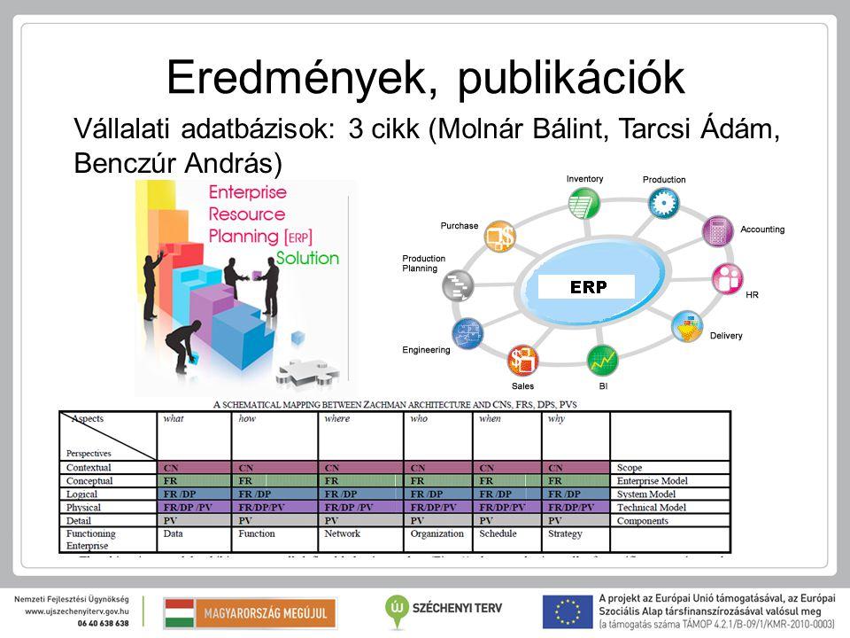 Eredmények, publikációk Vállalati adatbázisok: 3 cikk (Molnár Bálint, Tarcsi Ádám, Benczúr András)