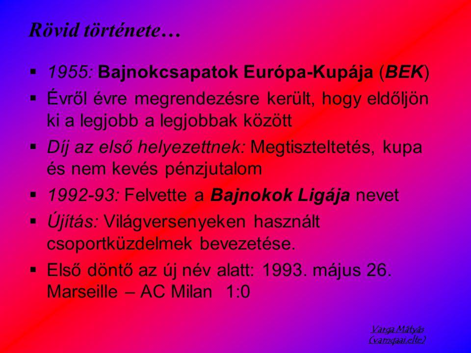 Varga Mátyás (vamqaai.elte) Rövid története…  1955: Bajnokcsapatok Európa-Kupája (BEK)  Évről évre megrendezésre került, hogy eldőljön ki a legjobb a legjobbak között  Díj az első helyezettnek: Megtiszteltetés, kupa és nem kevés pénzjutalom  1992-93: Felvette a Bajnokok Ligája nevet  Újítás: Világversenyeken használt csoportküzdelmek bevezetése.