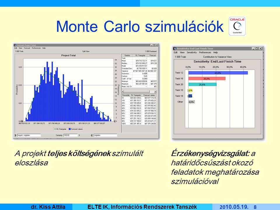 Master Informatique 20 10.05. 19. 9 dr.