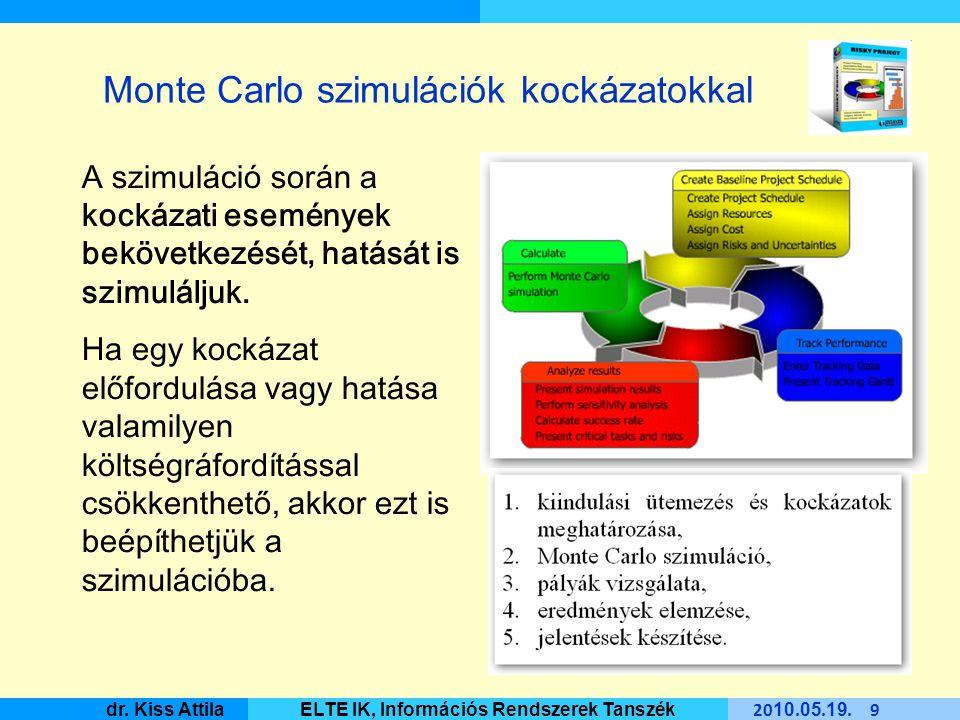 Master Informatique 20 10.05. 19. 10 dr.