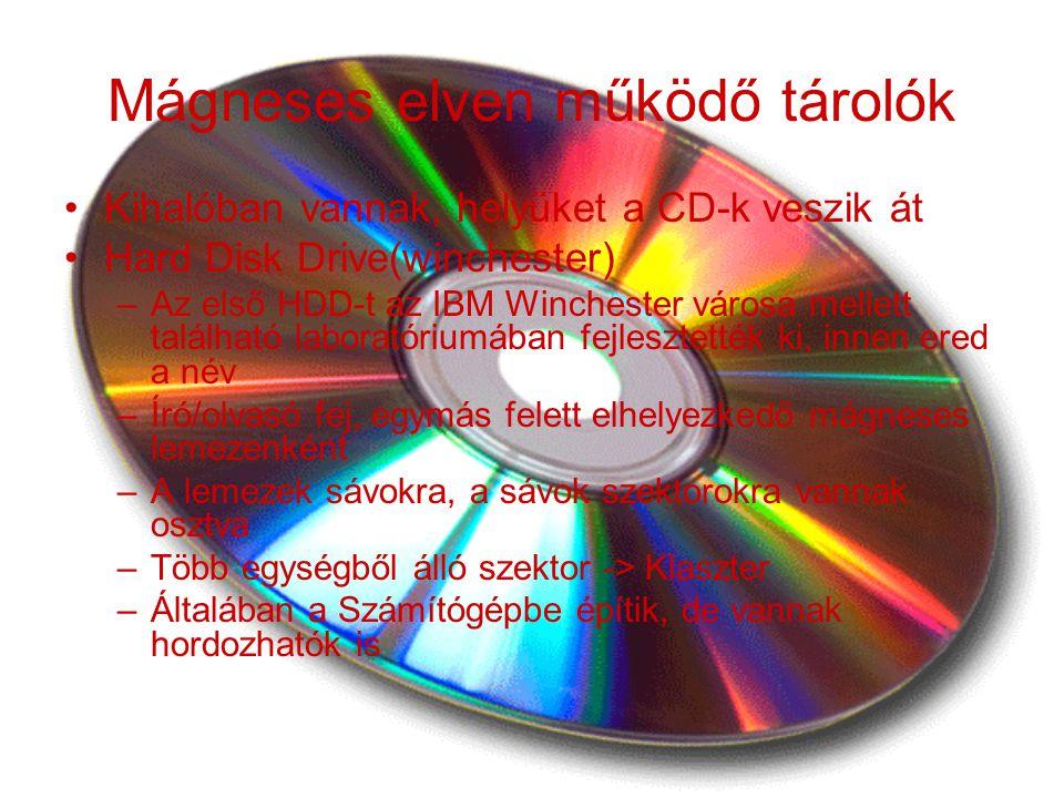 Mágneses elven működő tárolók Kihalóban vannak, helyüket a CD-k veszik át Hard Disk Drive(winchester) –Az első HDD-t az IBM Winchester városa mellett