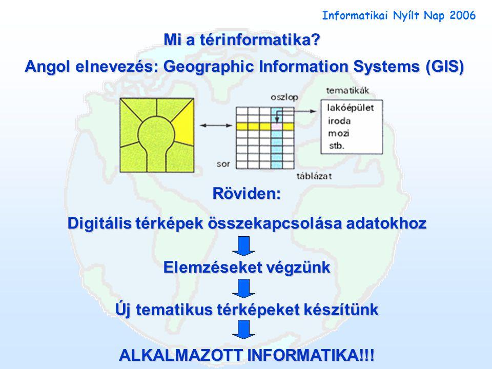 Mi a térinformatika.