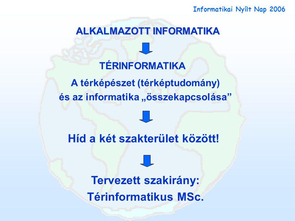 """Informatikai Nyílt Nap 2006 A térképészet (térképtudomány) és az informatika """"összekapcsolása TÉRINFORMATIKA Híd a két szakterület között."""
