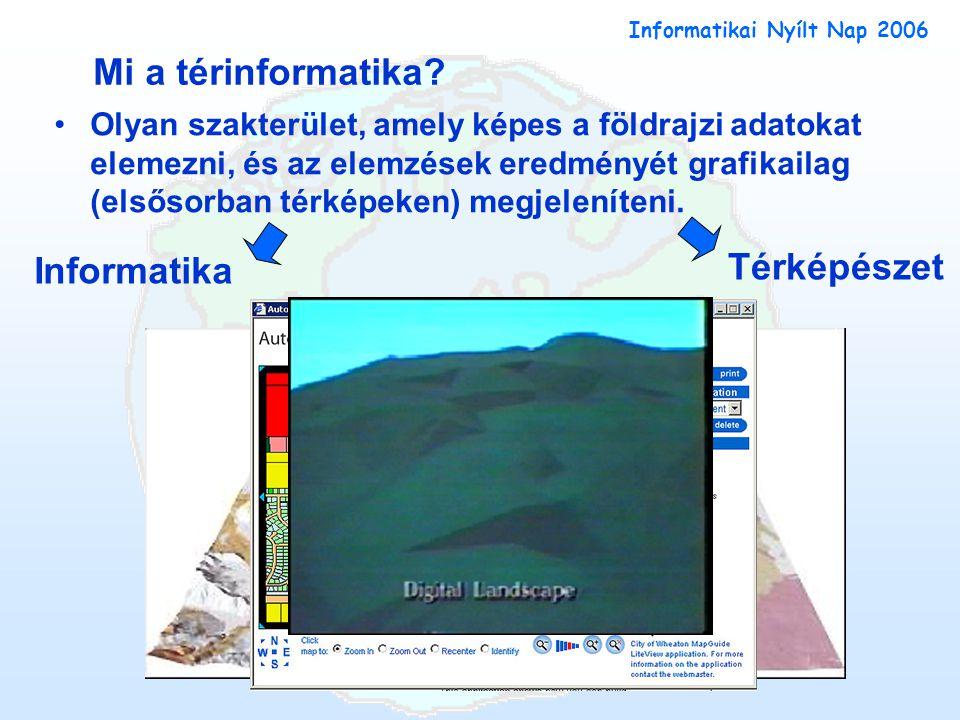Informatikai Nyílt Nap 2006 Mi a térinformatika.
