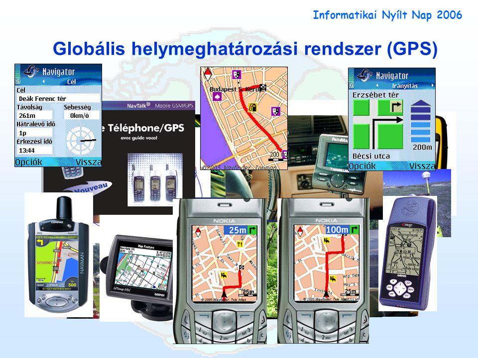 Informatikai Nyílt Nap 2006 Globális helymeghatározási rendszer (GPS)