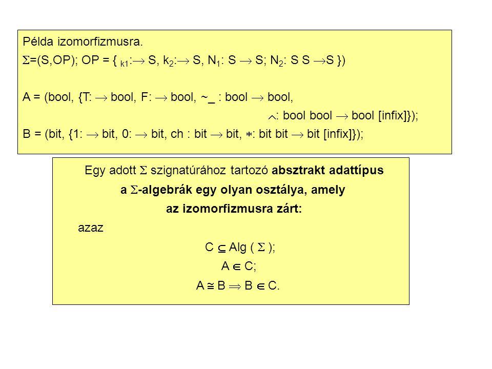 Példa izomorfizmusra.  =(S,OP); OP = { k1 :  S, k 2 :  S, N 1 : S  S; N 2 : S S  S }) A = (bool, {T:  bool, F:  bool, ~_ : bool  bool,  : boo