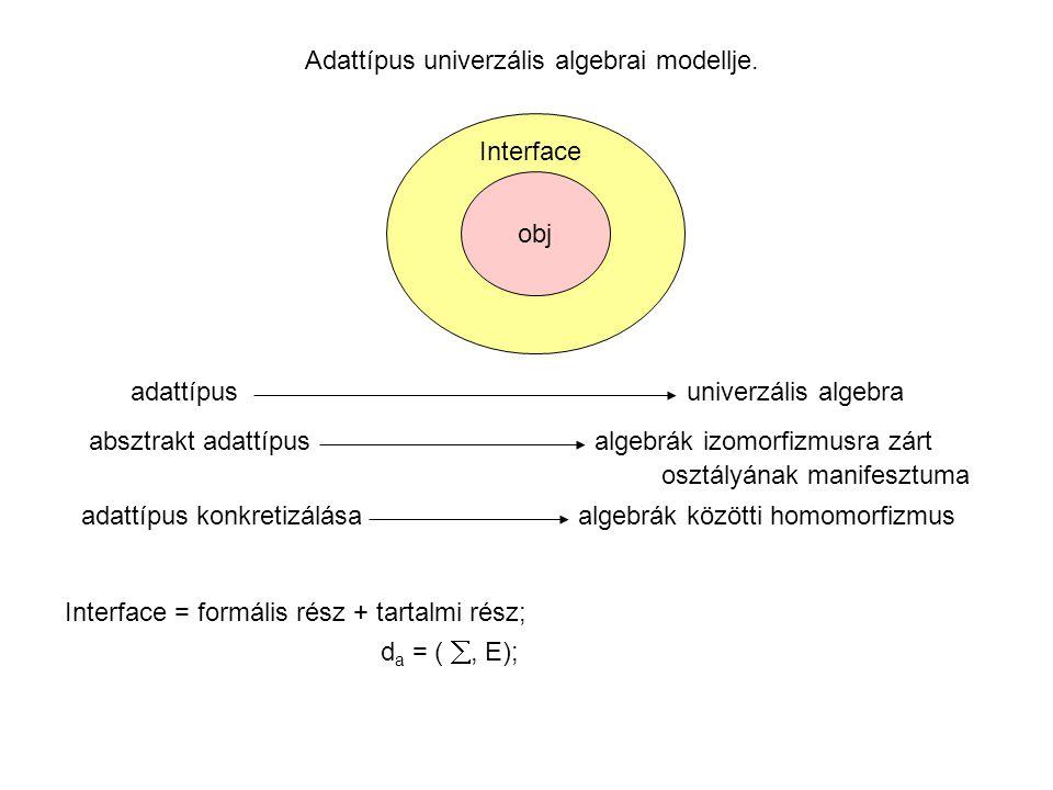 Adattípus univerzális algebrai modellje. obj Interface adattípus absztrakt adattípus adattípus konkretizálása univerzális algebra algebrák izomorfizmu