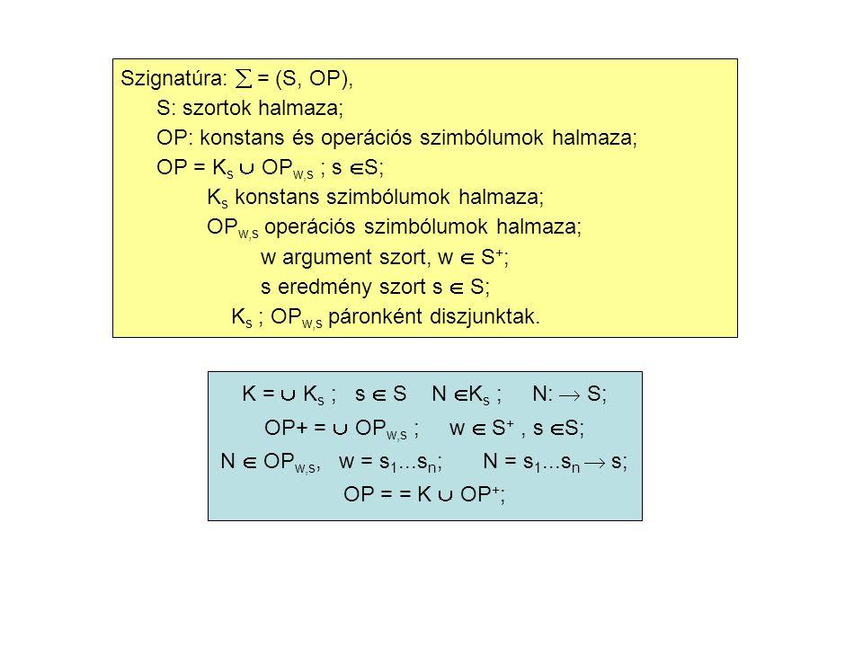 Szignatúra:  = (S, OP), S: szortok halmaza; OP: konstans és operációs szimbólumok halmaza; OP = K s  OP w,s ; s  S; K s konstans szimbólumok halmaz