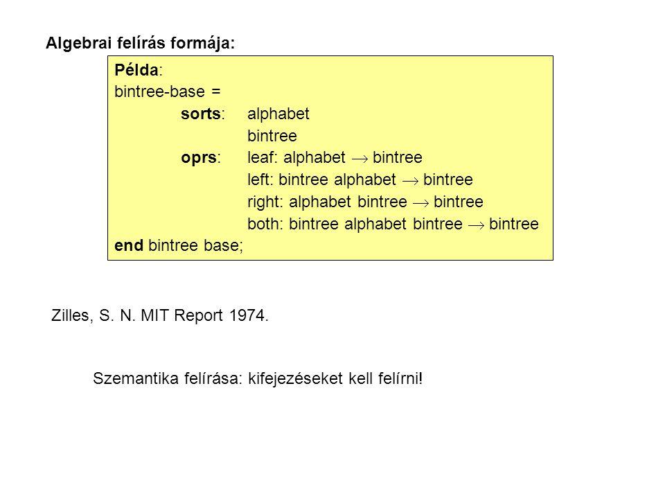 Algebrai felírás formája: Példa: bintree-base = sorts:alphabet bintree oprs:leaf: alphabet  bintree left: bintree alphabet  bintree right: alphabet