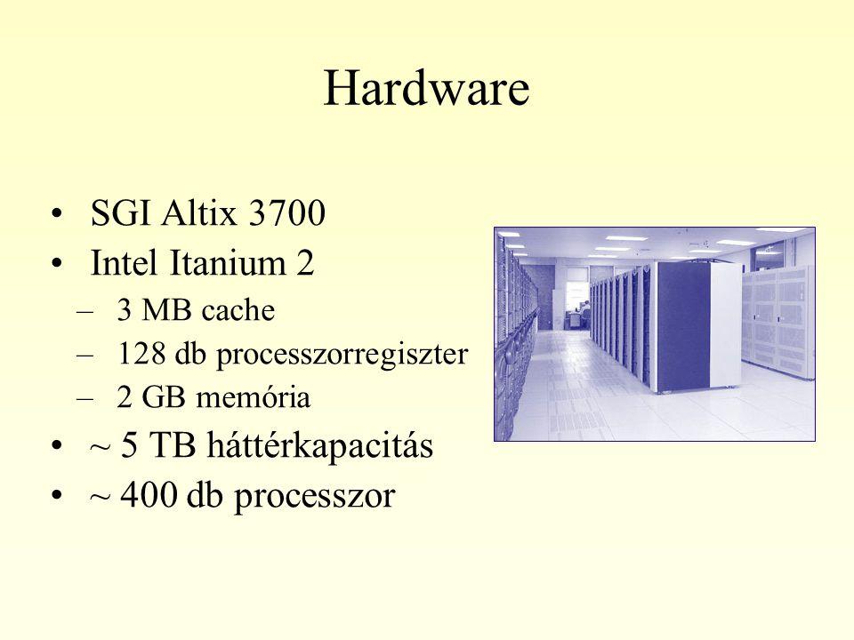 Software Redhat GNU/Linux (ia64), 2.4-es kernel Fordítóprogramok (C): –GNU C Compiler (gcc) –Intel C Compiler (icc) Párhuzamosító software-ek: –PVM library –MPI library