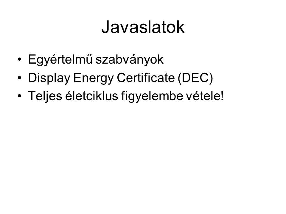 Javaslatok Egyértelmű szabványok Display Energy Certificate (DEC) Teljes életciklus figyelembe vétele!