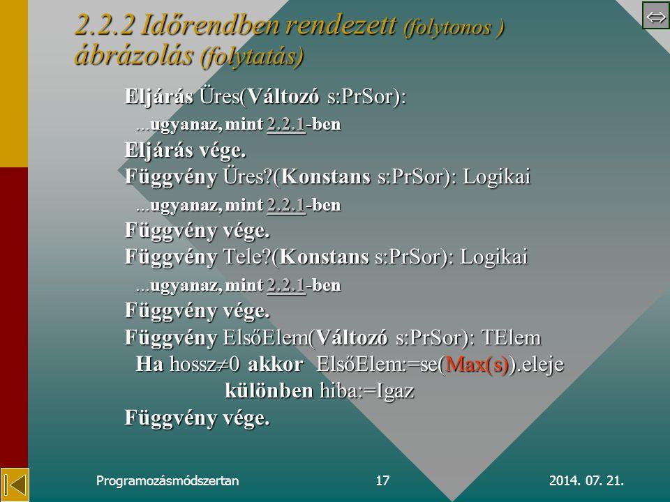  2014. 07. 21.Programozásmódszertan16 22 A prioritási sor típuskonstrukció specifikációja 2.2.