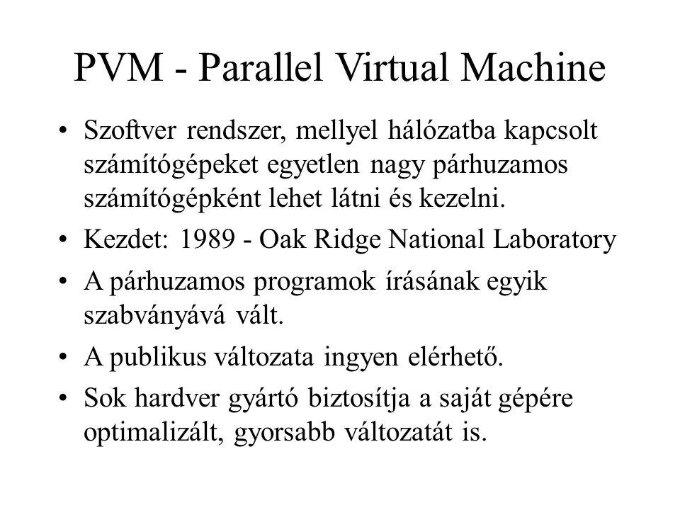 PVM - Parallel Virtual Machine Szoftver rendszer, mellyel hálózatba kapcsolt számítógépeket egyetlen nagy párhuzamos számítógépként lehet látni és kez