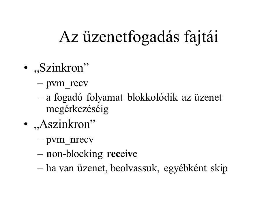 """Az üzenetfogadás fajtái """"Szinkron"""" –pvm_recv –a fogadó folyamat blokkolódik az üzenet megérkezéséig """"Aszinkron"""" –pvm_nrecv –non-blocking receive –ha v"""