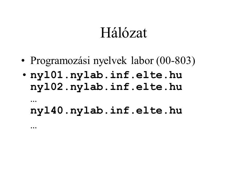 Hálózat Programozási nyelvek labor (00-803) nyl01.nylab.inf.elte.hu nyl02.nylab.inf.elte.hu … nyl40.nylab.inf.elte.hu …