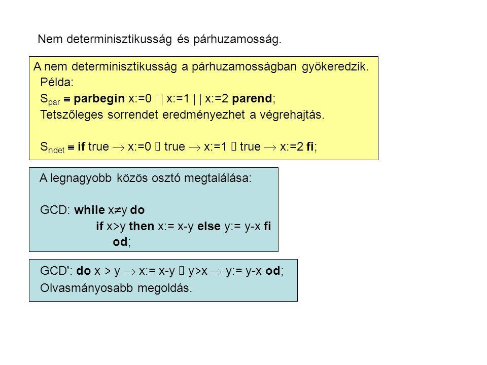 Nem determinisztikusság és párhuzamosság. A nem determinisztikusság a párhuzamosságban gyökeredzik.