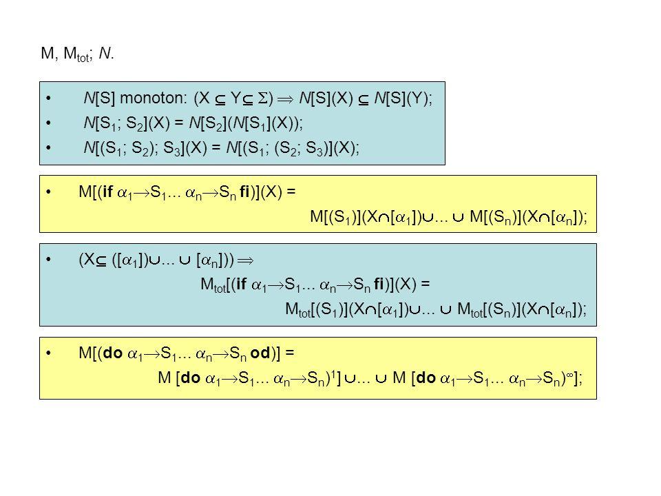 M, M tot ; N. N[S] monoton: (X  Y   )  N[S](X)  N[S](Y); N[S 1 ; S 2 ](X) = N[S 2 ](N[S 1 ](X)); N[(S 1 ; S 2 ); S 3 ](X) = N[(S 1 ; (S 2 ; S 3 )