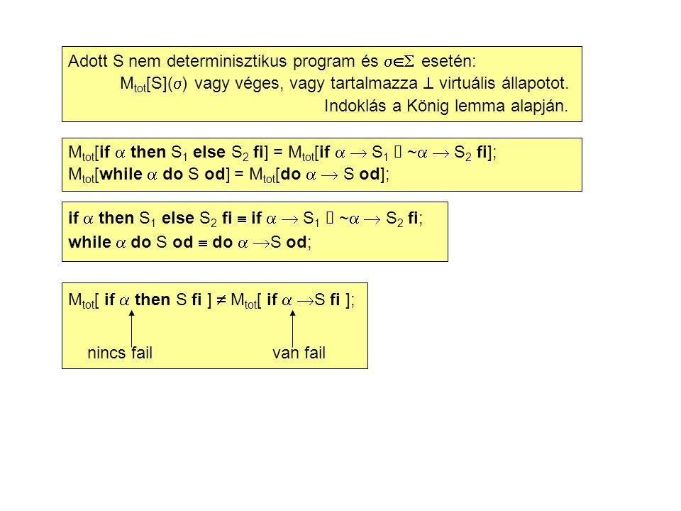 Adott S nem determinisztikus program és  esetén: M tot [S](  ) vagy véges, vagy tartalmazza  virtuális állapotot.