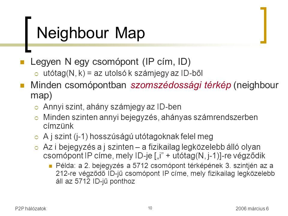 """2006 március 6P2P hálózatok 10 Neighbour Map Legyen N egy csomópont (IP cím, ID)  utótag(N, k) = az utolsó k számjegy az ID-ből Minden csomópontban szomszédossági térkép (neighbour map)  Annyi szint, ahány számjegy az ID-ben  Minden szinten annyi bejegyzés, ahányas számrendszerben címzünk  A j szint (j-1) hosszúságú utótagoknak felel meg  Az i bejegyzés a j szinten – a fizikailag legközelebb álló olyan csomópont IP címe, mely ID-je [""""i + utótag(N, j-1)]-re végződik Példa: a 2."""