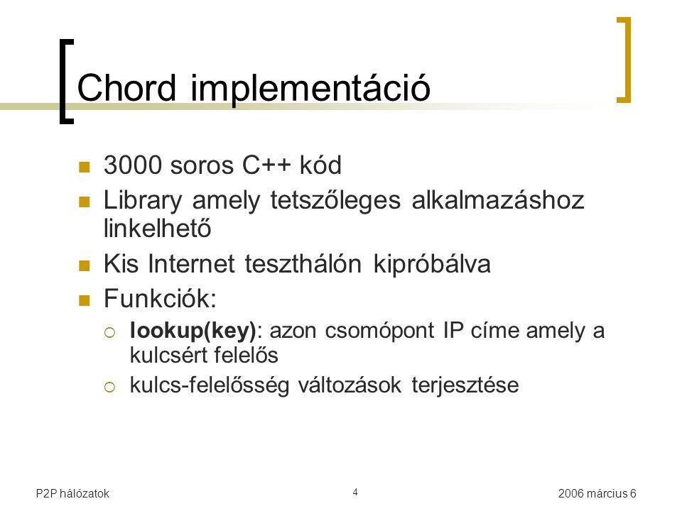 2006 március 6P2P hálózatok 4 Chord implementáció 3000 soros C++ kód Library amely tetszőleges alkalmazáshoz linkelhető Kis Internet teszthálón kipróbálva Funkciók:  lookup(key): azon csomópont IP címe amely a kulcsért felelős  kulcs-felelősség változások terjesztése