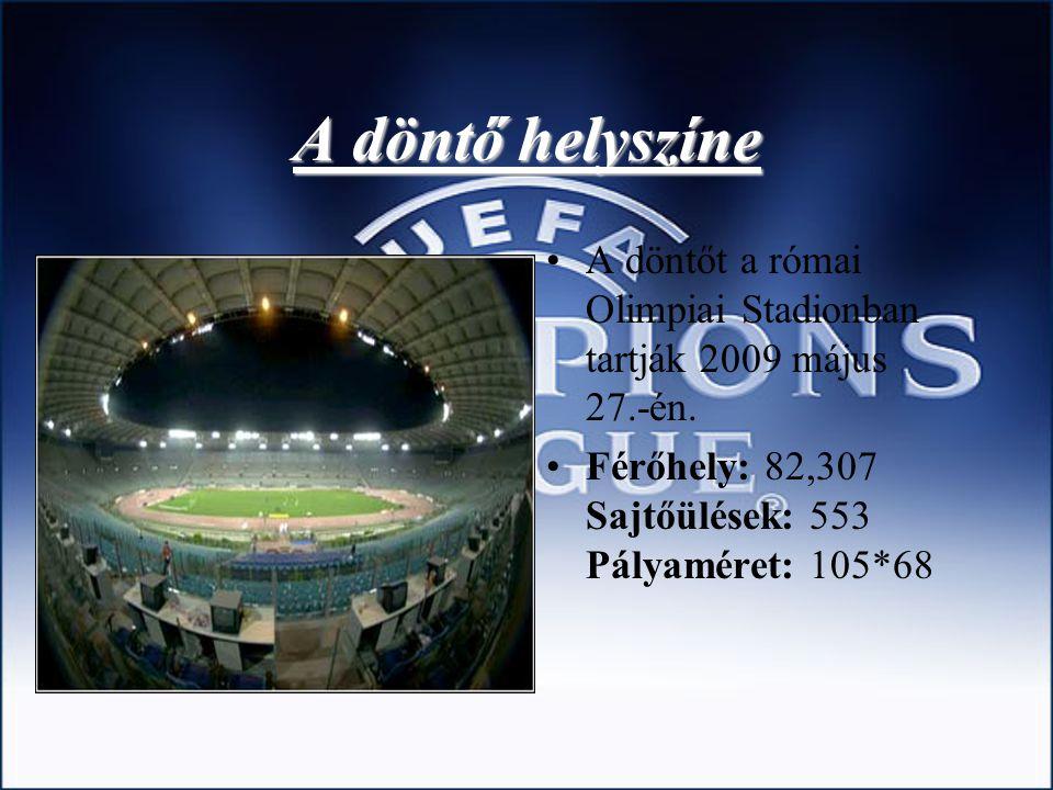 A döntő helyszíne A döntőt a római Olimpiai Stadionban tartják 2009 május 27.-én.