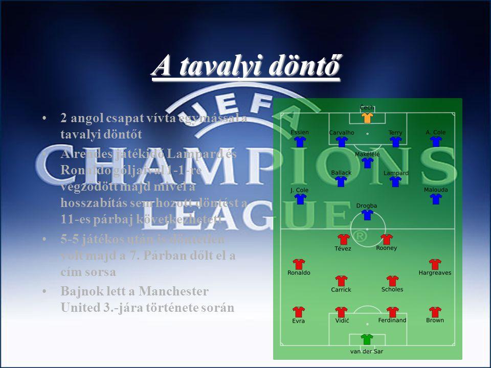 A tavalyi döntő 2 angol csapat vívta egymással a tavalyi döntőt A rendes játékidő Lampard és Ronaldo góljaival 1-1-re végződött majd mivel a hosszabítás sem hozott döntést a 11-es párbaj következhetett 5-5 játékos után is döntetlen volt majd a 7.