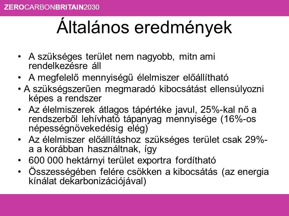 ZEROCARBONBRITAIN2030 Általános eredmények A szükséges terület nem nagyobb, mitn ami rendelkezésre áll A megfelelő mennyiségű élelmiszer előállítható